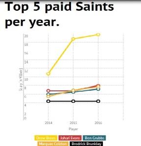 Saints graphic 2